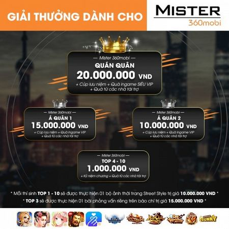 Mister 360mobi - The le va cach thuc tham gia The Face 'phien ban nam' cung dan lo dien - Anh 1