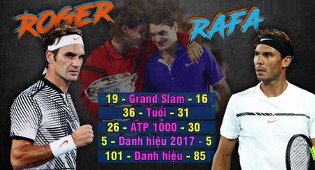Thong tri US Open: Nadal vi dai nhat, Federer sap 'hit khoi' - Anh 1