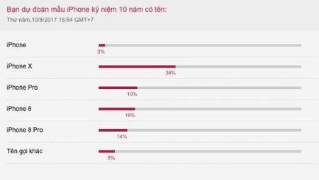 iPhone 8 se co ten la iPhone X - Anh 2