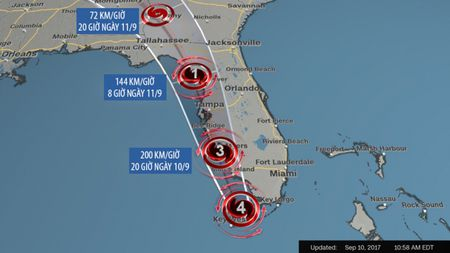 Hinh anh bao Irma khien Florida nhu o 'vung toi mat trang' - Anh 9