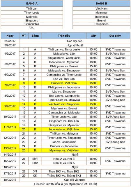Doan Van Hau sang Myanmar tang cuong cho U18 Viet Nam - Anh 1
