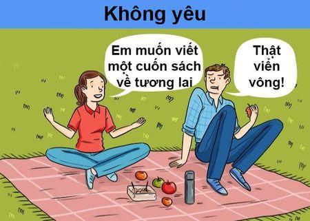 Dau hieu chang yeu ban that long - Anh 15