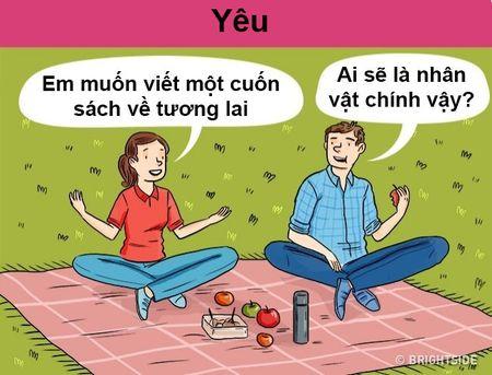 Dau hieu chang yeu ban that long - Anh 16