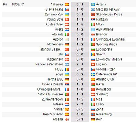 Zulte-Waregem 1-5 Nice: Balotelli ghi ban hay, kien tao gioi - Anh 10