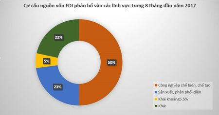 Samsung tang von, Nhat dau tu manh vao nhiet dien Viet Nam - Anh 2
