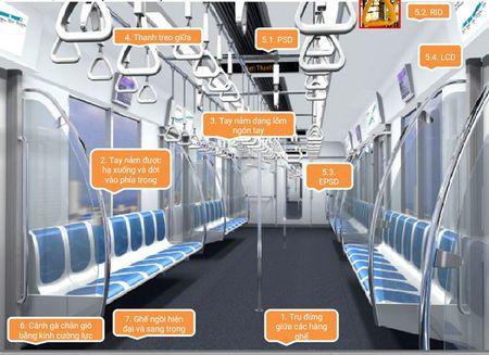 Lo dien mau thiet ke tau metro Sai Gon mo phong dau may bay - Anh 8