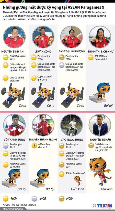 VDV Ha Tinh la guong mat duoc ky vong tai ASEAN Paragames 9 - Anh 1