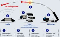 Hàn Quốc hủy bỏ kế hoạch khảo sát mức độ bức xạ của THAAD