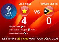 4 lần chạm trán Việt Nam, Đông Timor chưa ghi nổi 1 bàn