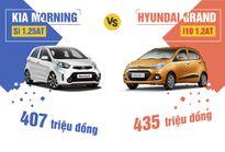 Hyundai Grand i10 bán chạy gấp đôi Kia Morning trong nửa đầu 2017