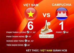 Thống kê bất ngờ: Cứ thắng Campuchia, Việt Nam vào chung kết