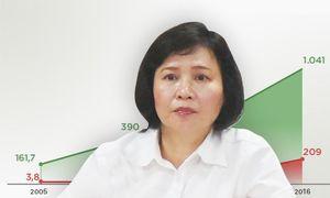 Bà Hồ Thị Kim Thoa mất chức vì kê khai 'điêu'