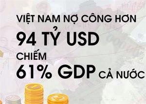 Mỗi người dân Việt Nam đang gánh 22,5 triệu đồng nợ