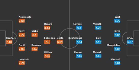 Chelsea san sang khien PSG them dau o Champions League - Anh 10