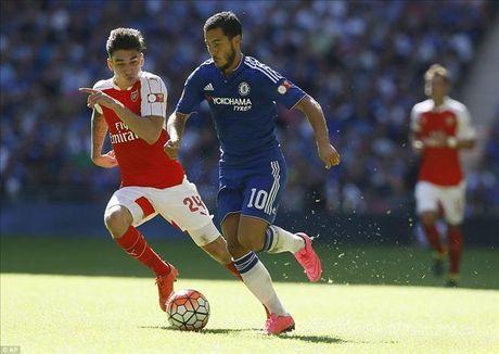 Arsenal su dung doi hinh nao de danh bai Chelsea? - Anh 3