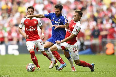 Arsenal su dung doi hinh nao de danh bai Chelsea? - Anh 4