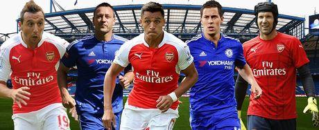 Link sopcast xem bong da truc tiep Chelsea vs Arsenal - Anh 1
