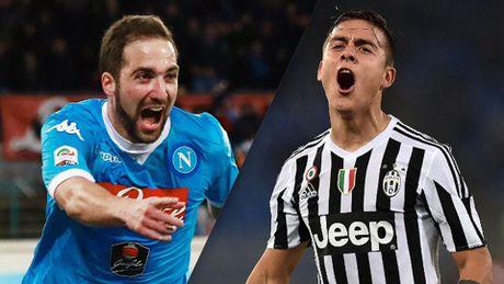 02h45 ngay 14/2, Juventus-Napoli: Ngay buc tuong doi dau voi may khoan - Anh 3