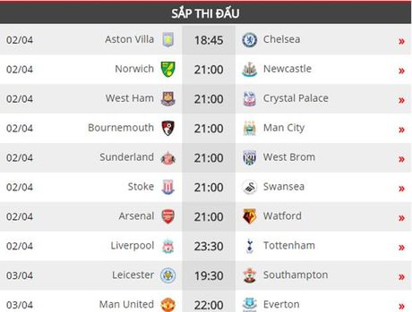 23h30 ngay 02/04, Liverpool vs Tottenham: Thuoc thu lieu cao - Anh 2