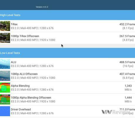 Trai nhiem Remix Mini, PC chay Android - Anh 15