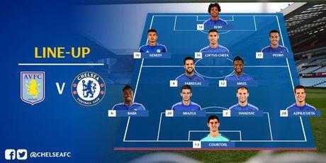 Aston Villa 0-3 Chelsea (H2): Pato va Pedro ghi ban - Anh 6