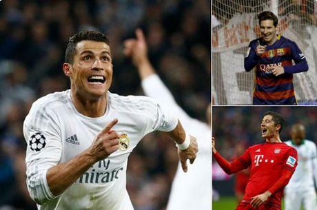 10 ky luc vo tien khoang hau cua Ronaldo tai Champions League - Anh 1
