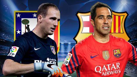 Cham diem Atletico Madrid - Barcelona: Messi te nhat - Anh 1
