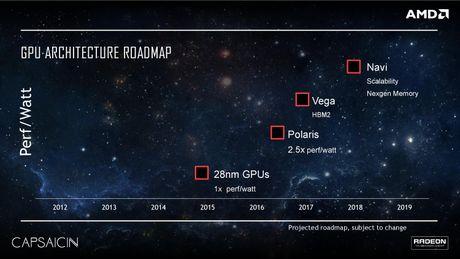 AMD xac nhan bo xu ly do hoa Vega 10 se duoc gioi thieu vao nua dau 2017 - Anh 2