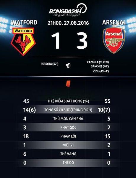 Vi sao Cech khong hai long du Arsenal thang dam? - Anh 2