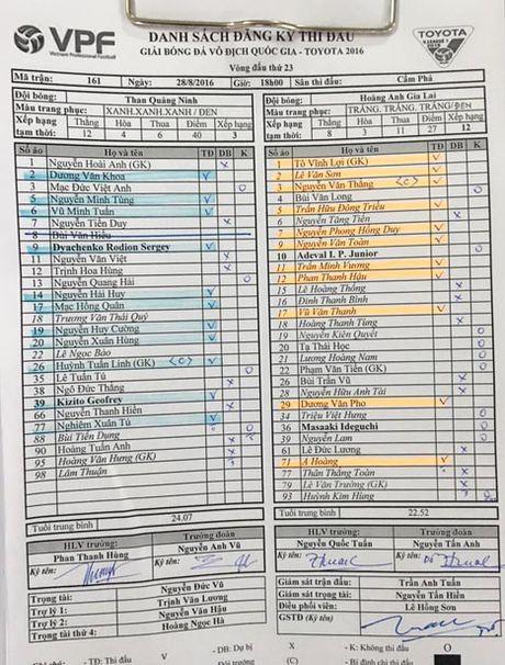 Than Quang Ninh vs HAGL (0-0, H1): Dyachenko bo lo co hoi - Anh 3