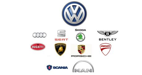 Thuong hieu xe o to Volkswagen co gi thu vi? - Anh 3
