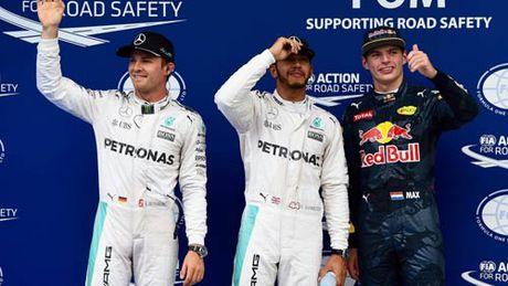 F1, phan hang Malaysian GP: Doi cuoc chien cang thang - Anh 1