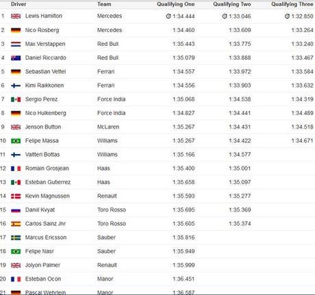 F1, phan hang Malaysian GP: Doi cuoc chien cang thang - Anh 3