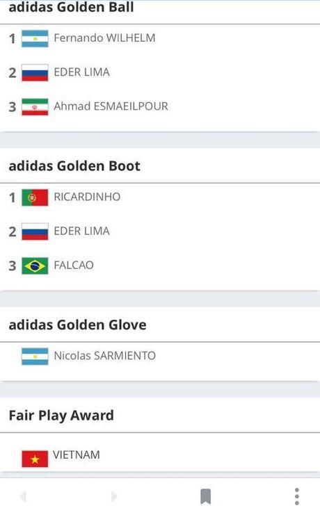 Tu hao, tuyen futsal Viet Nam duoc vinh danh giai Fair-play World Cup 2016 - Anh 2