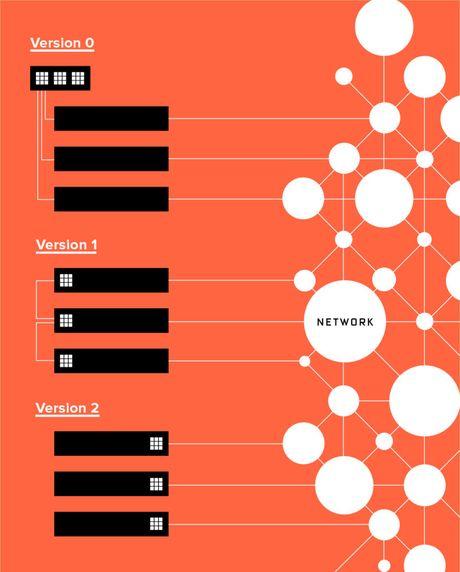 Canh bac tuong lai cua Microsoft (phan 2) - Anh 4