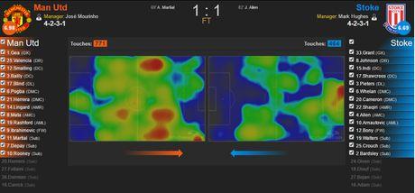 Mat 2 diem, Mourinho nen biet on Stoke City - Anh 1