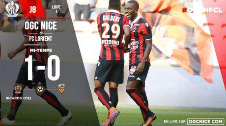 Nice vs Lorient (1-0, HT): Balotelli lien tuc bi pham loi - Anh 2