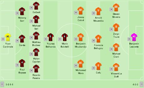 Nice vs Lorient (1-0, HT): Balotelli lien tuc bi pham loi - Anh 7