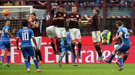 Cong lam thu pha, Milan may man loi nguoc dong Sassuolo - Anh 1