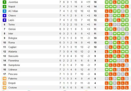 Cong lam thu pha, Milan may man loi nguoc dong Sassuolo - Anh 3
