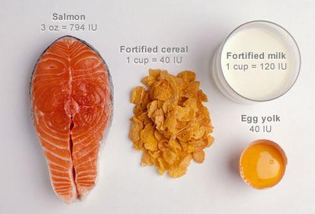 Nhung loai vitamin nao nen bo sung bang thuoc - Anh 2