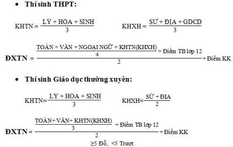 Cach tinh diem tot nghiep THPT Quoc gia 2017 - Anh 2