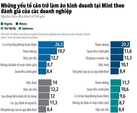 Infographic: Khoi Mint co con hap dan? - Anh 2