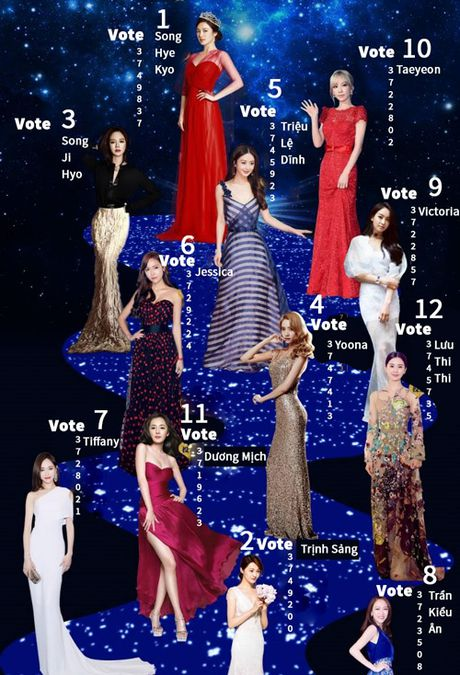 Song Hye Kyo dung dau Top 12 nu than showbiz chau A 2016 - Anh 1