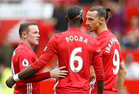 Thua nhan khong con nhanh nhen, Wayne Rooney muon da tien ve trung tam - Anh 2