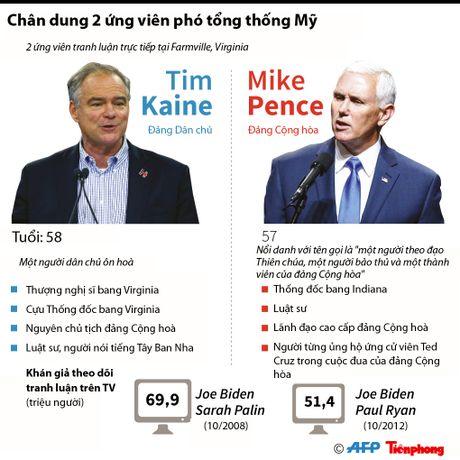 Chan dung hai 'pho tuong' cua ong Trump va ba Clinton - Anh 1
