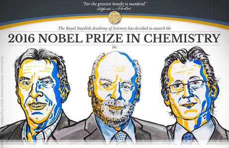 Thiet ke co may nho nhat the gioi doat giai Nobel Hoa hoc - Anh 1
