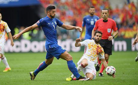 01h45 ngay 07/10, Italia vs Tay Ban Nha: Duyen no chong chat - Anh 2
