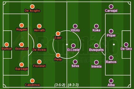 01h45 ngay 07/10, Italia vs Tay Ban Nha: Bo tot phuc han - Anh 6
