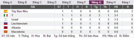 01h45 ngay 07/10, Italia vs Tay Ban Nha: Bo tot phuc han - Anh 8